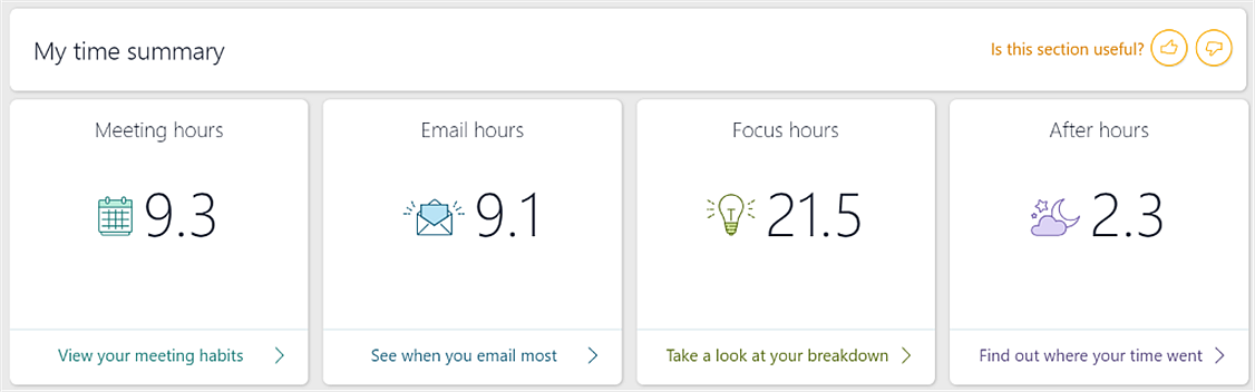 Screenshot of the MyAnalytics dashboard