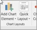 Add Chart Element
