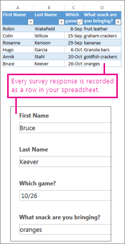 Every survey response is a row in your spreadsheet