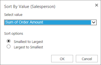 Sort By Value box