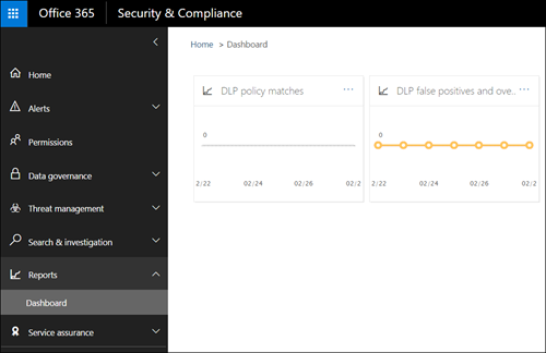 Reports Dashboard in Security and Compliance Center