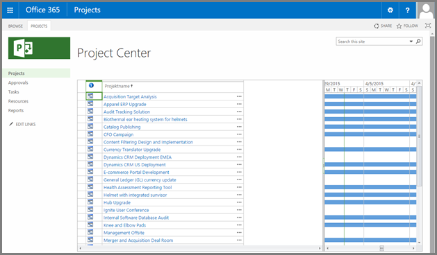 Screenshot of Project Center view.
