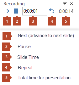 The slide time rehearsal toolbar