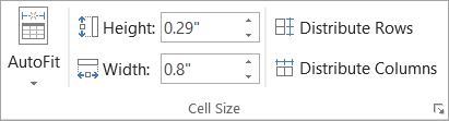 Shows the options in the Cell Size group.