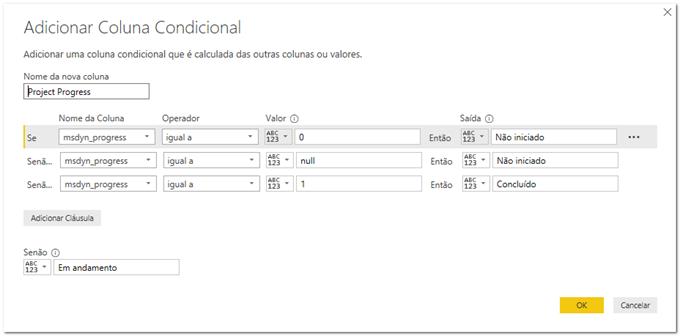 Figure 9 – Editing the Project Progress column