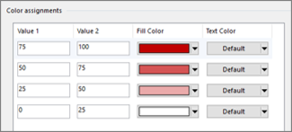 Color assignment menus for ranges of numbers