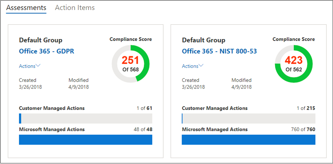 Compliance Manager Dashboard - grouped assessment progress synchronization