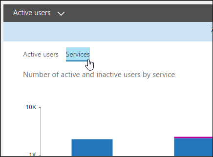 Click Services view