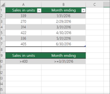 Sample data for DCOUNT