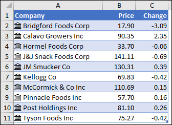 Linked records with Company name, Price and Change.