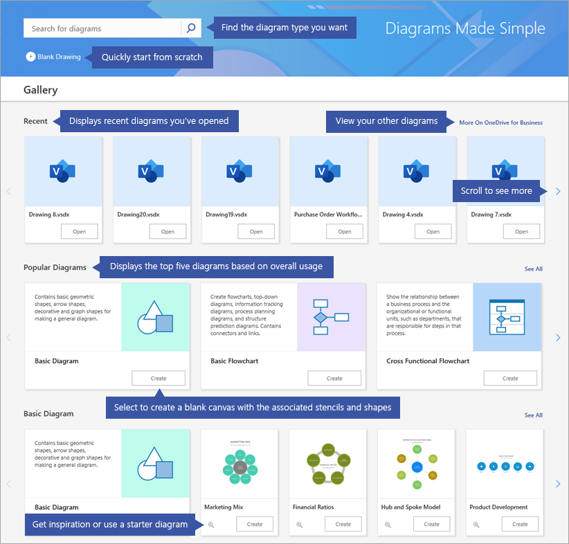 Landing page for Visio for the web