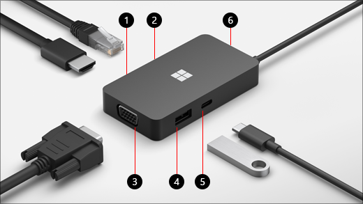 Microsoft or Surface USB-C Travel Hub with callouts