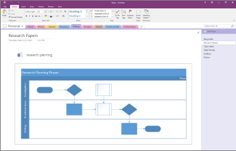 Screenshot of a Visio chart embedded in OneNote 2016.