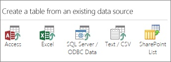 Data source selections: Access; Excel; SQL Server/ODBC Data; Text/CSV; SharePoint List.