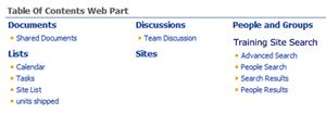 table of contents web part