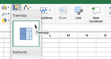 Worksheet with the Hierarchy charts drop down box showing two options: Treemap and Sunburst