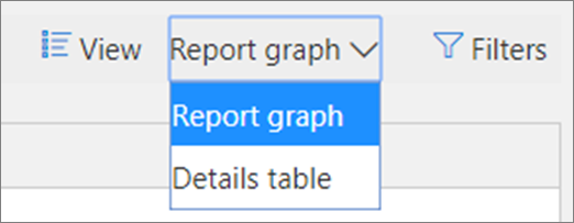 In the Threat Protection Status report, you can view data in a graph or table