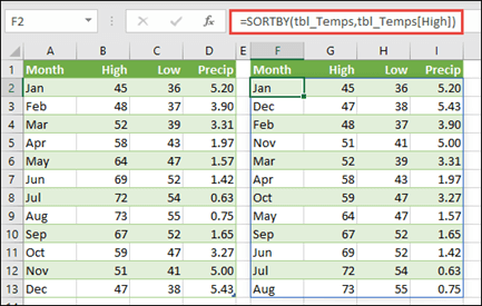 Use SORTBY to sort a table of temperature and rainfall values by high temperature.
