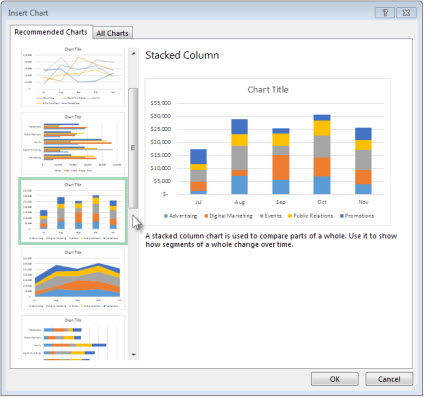 Recommended Charts tab in the Insert Chart dialog box