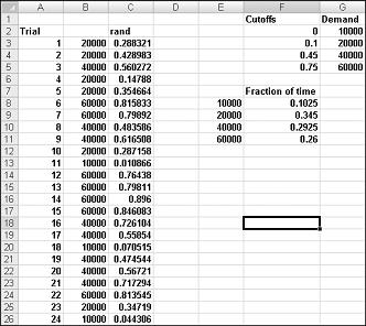 Introduction to Monte Carlo simulation in Excel - Excel