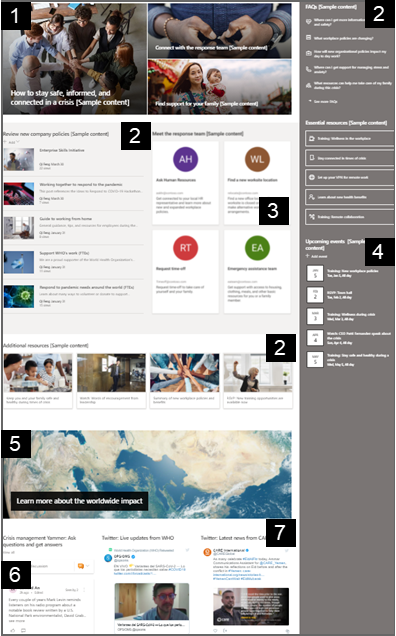 The home page of the Crisis management site template with the web parts numbered.