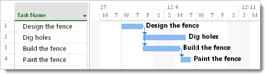 Add task names to Gantt bar image