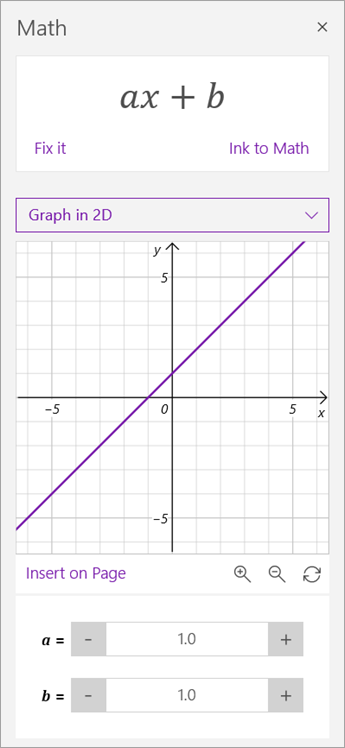 Manipulate parameters of a and b on a graph.