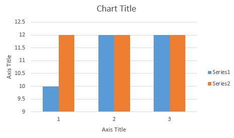 chart format Video: Format charts - Excel