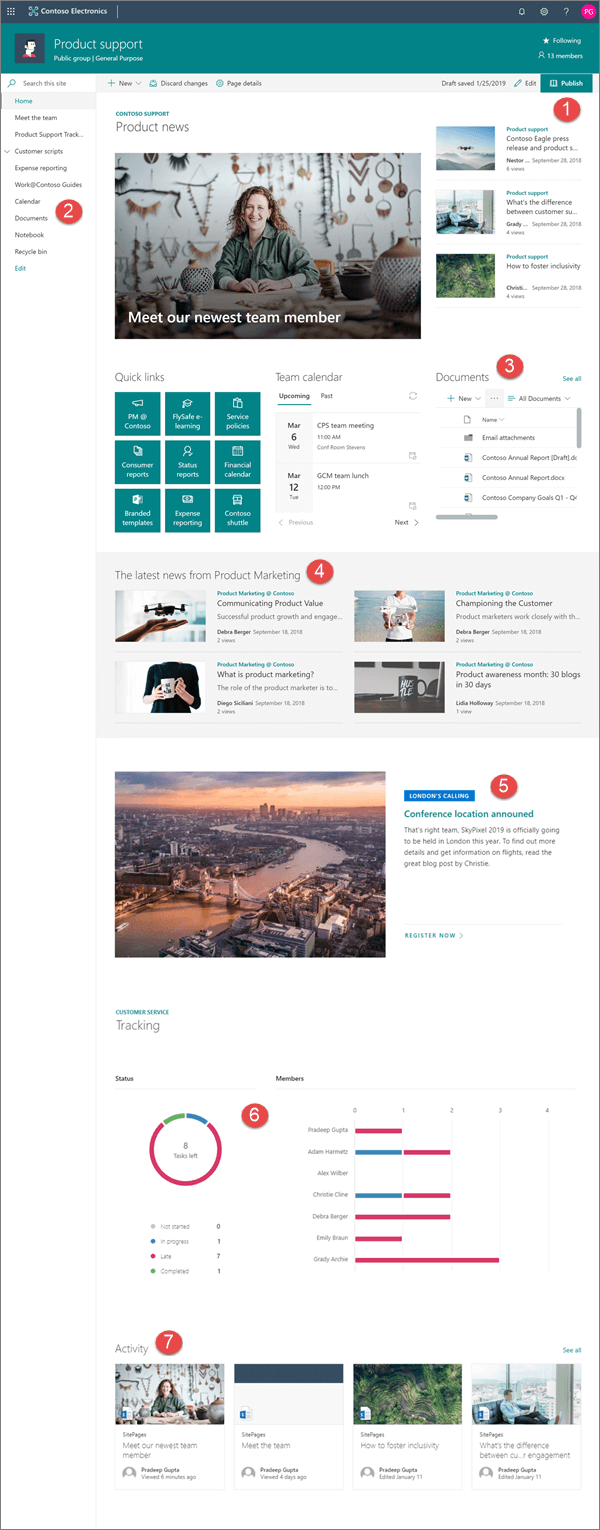 Sample modern Team site in SharePoint Online