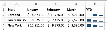 how to create sparklines in excel