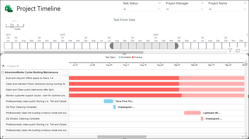 An example of Project Timeline.