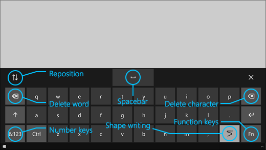 The eye control keyboard has buttons that let you reposition the keyboard, delete words and characters, a key to toggle shape writing, and a spacebar key.