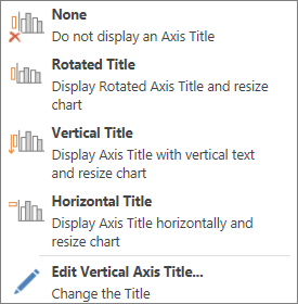 Vertical axis title options