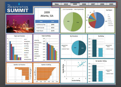 Interactive Dashboards using PowerPoint and Excel - Office Support