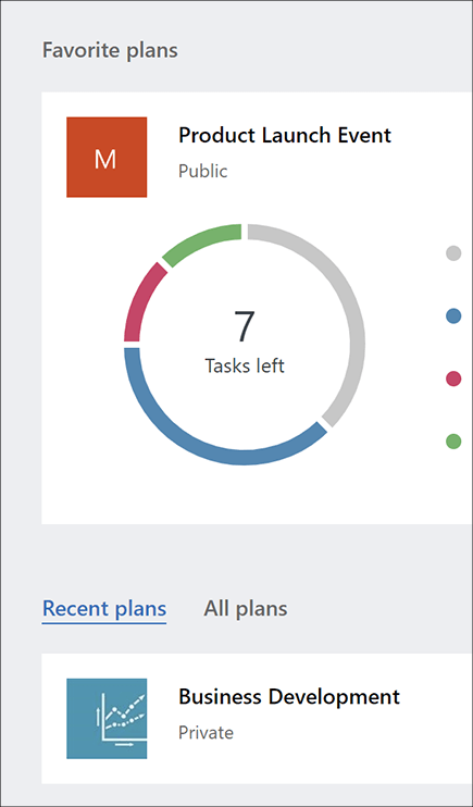 Screenshot of the Favorite Plans and All Plans sections of the Planner dashboard.