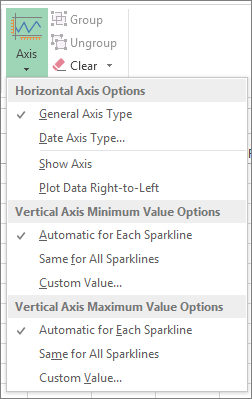 Axis button on the Design tab of the Sparkline Tools