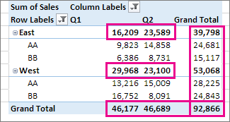 PivotTable Grand Totals and Subtotals