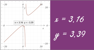 Graph with x and y coordinates spelled out