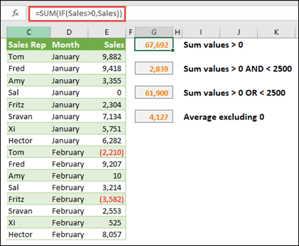 You can use arrays to calculate based on certain conditions. =SUM(IF(Sales>0,Sales)) will sum all values greater than 0 in a range called Sales.