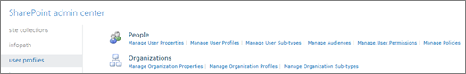 The Manage User Permissions link on the user profiles page