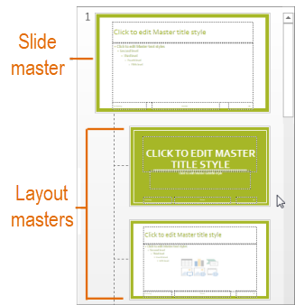 Slide master with layout masters in Slide Master view