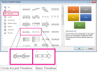 Create a timeline office support smartart graphic timelines toneelgroepblik Images