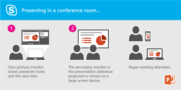 share your screen in skype for business skype for business
