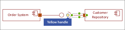Yellow handle on the Required Interface shape