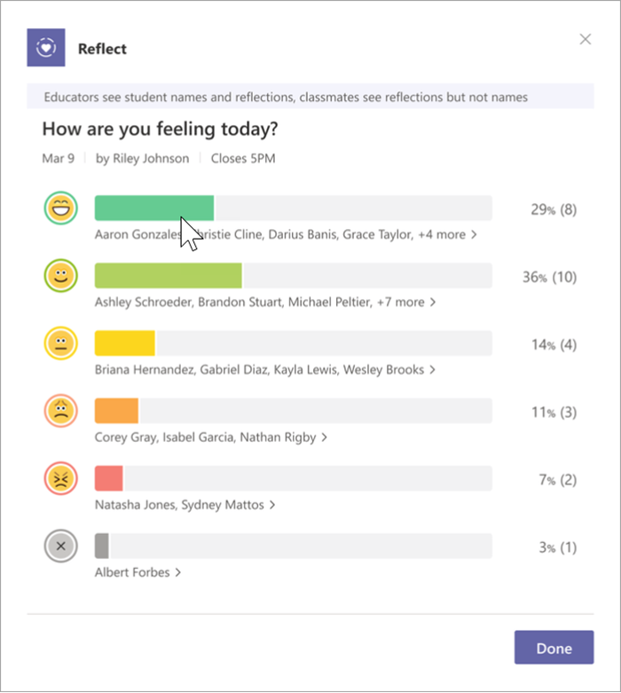 Screenshot of the educator's view of student responses. A bar graph illustrates the distribution of emojis students selected and includes percentages
