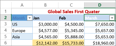 apply the custm filter for number values