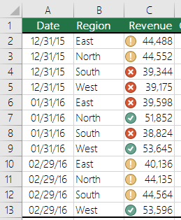 Conditional Formatting Icon Set applied to a range