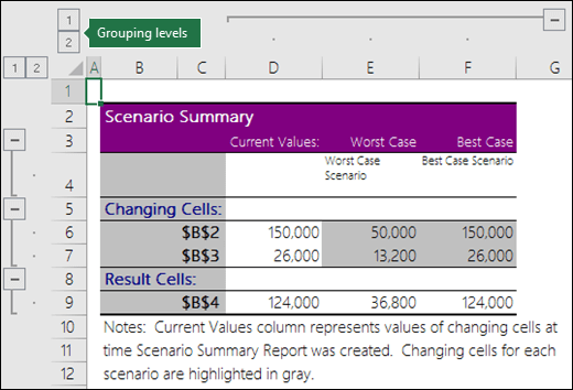 Scenario summary with cell references