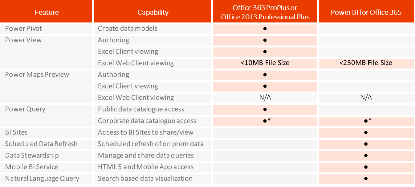 Buy Office 365 Plan for Business