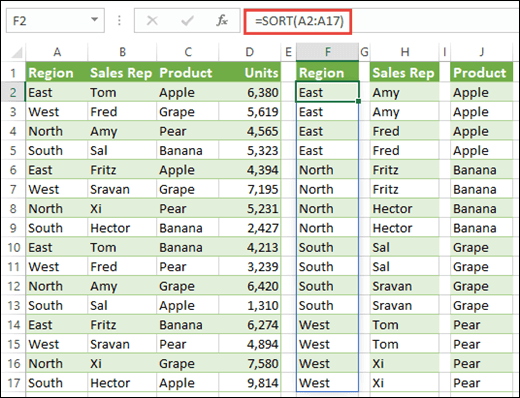 Use the SORT function to sort ranges of data. Here we're using =SORT(A2:A17) to sort Region, then copied to cells H2 & J2 to sort Sales Rep name, and Product.